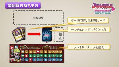 ジャンブルオーダー 各プレイヤーの初期セットアップ
